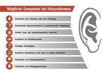 Symptome Hoerprobleme |FGH