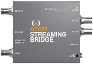 blackmagic-streaming-bridge-mieten-lingen-gronau-nordhorn